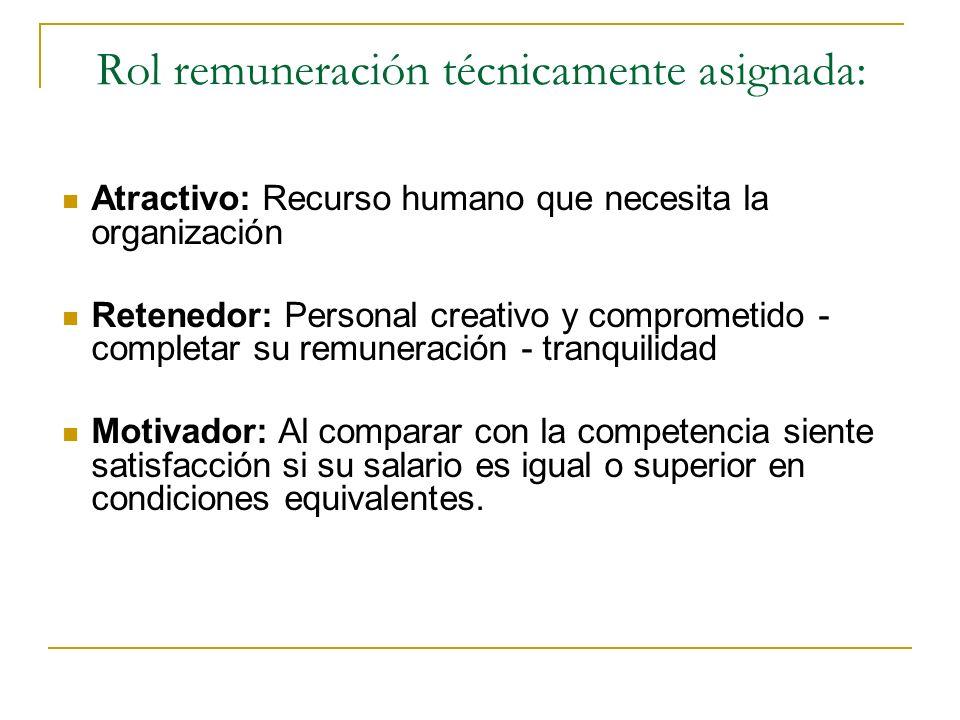 Introducción: Algunas consideraciones Variables en la gestión del recurso humano: Remuneración: Asignada por costumbre o empíricamente Técnicamente Cr