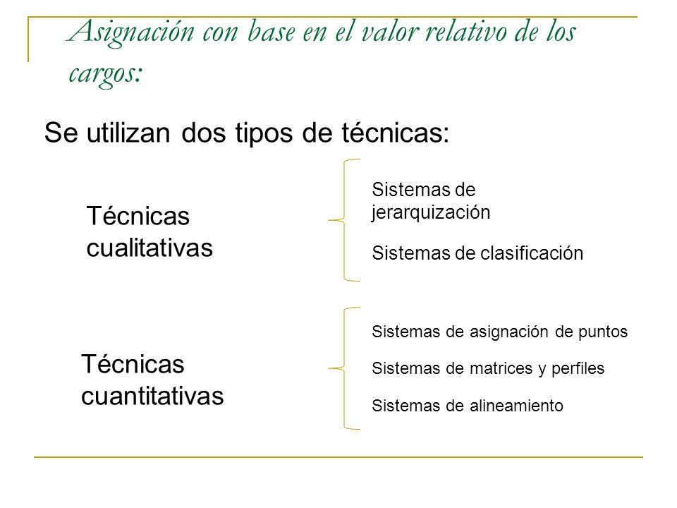 Técnicas y metodología de asignación salarial: Se pueden clasificar en tres: 1. Fija : Asignación con base en el valor relativo de los cargos 2. Varia