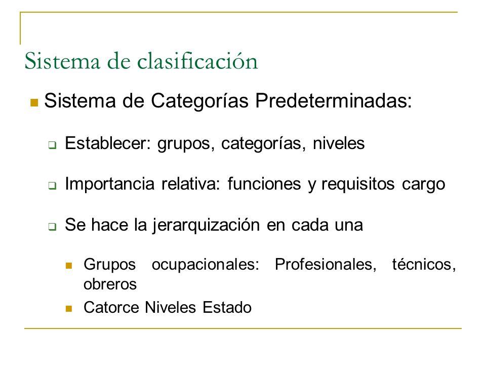Sistema de jerarquización Ordenación de cargos de la organización Criterio: posición del trabajo como un todo Es decir: Funciones y requisitos del car