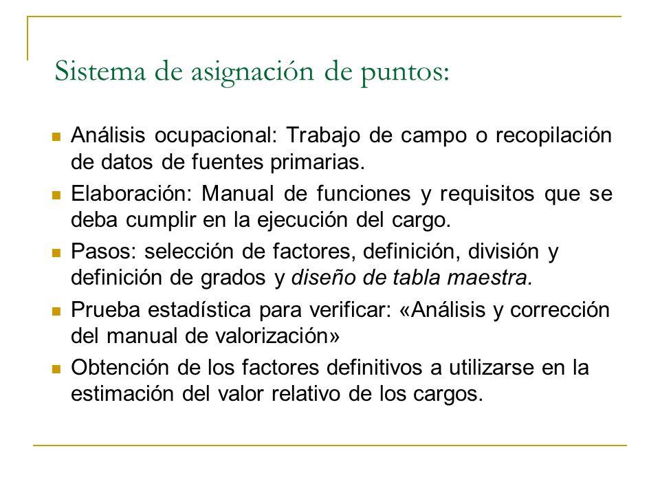 Sistema de clasificación Sistema de Categorías Predeterminadas: Establecer: grupos, categorías, niveles Importancia relativa: funciones y requisitos c