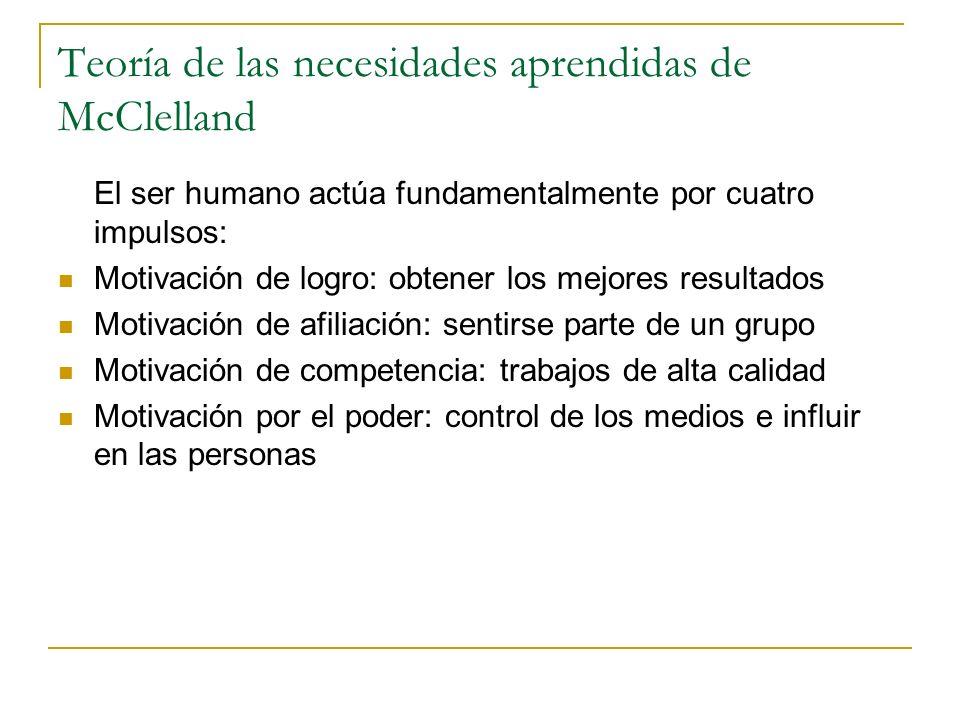 Jerarquía de las necesidades de Maslow Autorrealización De estima Sociales, familiares Seguridad y salud Fisiológicas