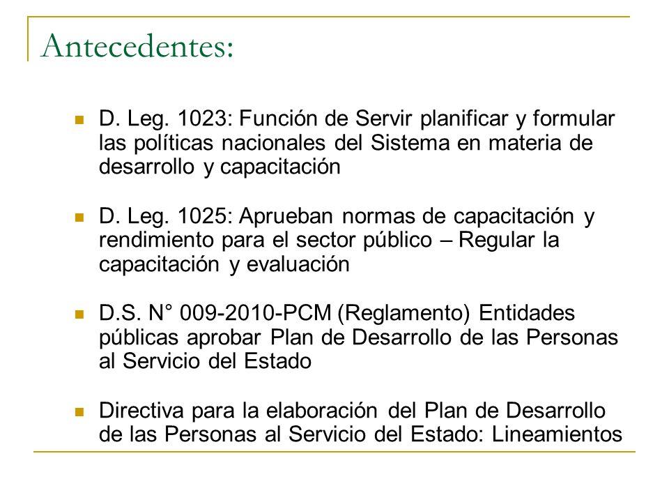 Algunas definiciones: Perfil del puesto: Requisitos que se debe cumplir Formación académicaExperiencia Habilidades técnicasCompetencias y/o destrezas