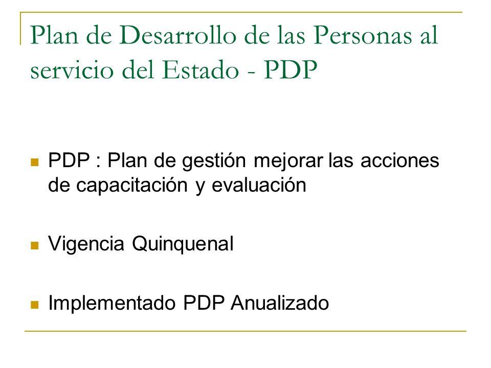 Antecedentes: D. Leg. 1023: Función de Servir planificar y formular las políticas nacionales del Sistema en materia de desarrollo y capacitación D. Le