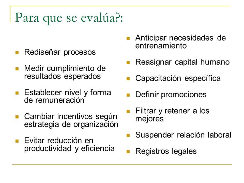 Tipos de evaluación: Del desempeño del trabajador Evaluación del puesto Del trabajador en la organización Evaluación del trabajador en el proceso