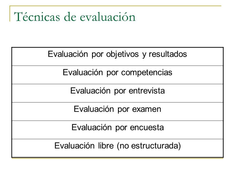 Componentes de la evaluación: Cualidades intelectuales Razonamiento lógico Habilidad analítica Pensamiento abstracto Creatividad Cualidades interperso