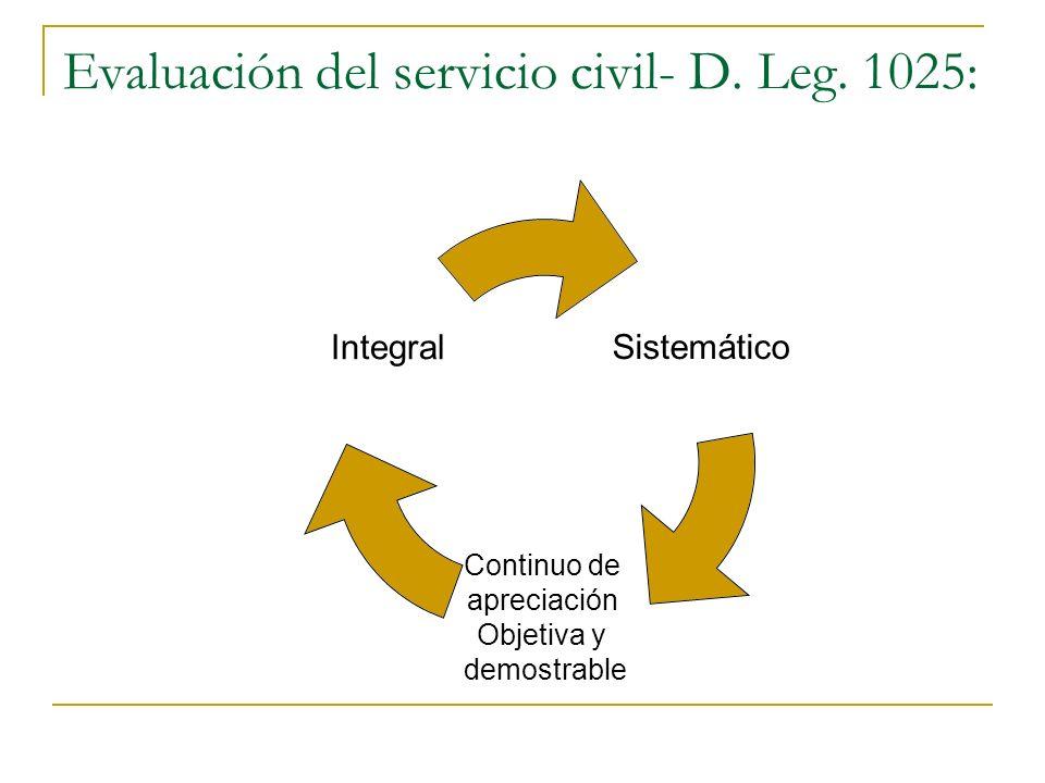 Evaluación del desempeño: Objetivos Desarrollo personal y profesional Mejora permanente de resultados Optimización de los recursos humanos Debería ser