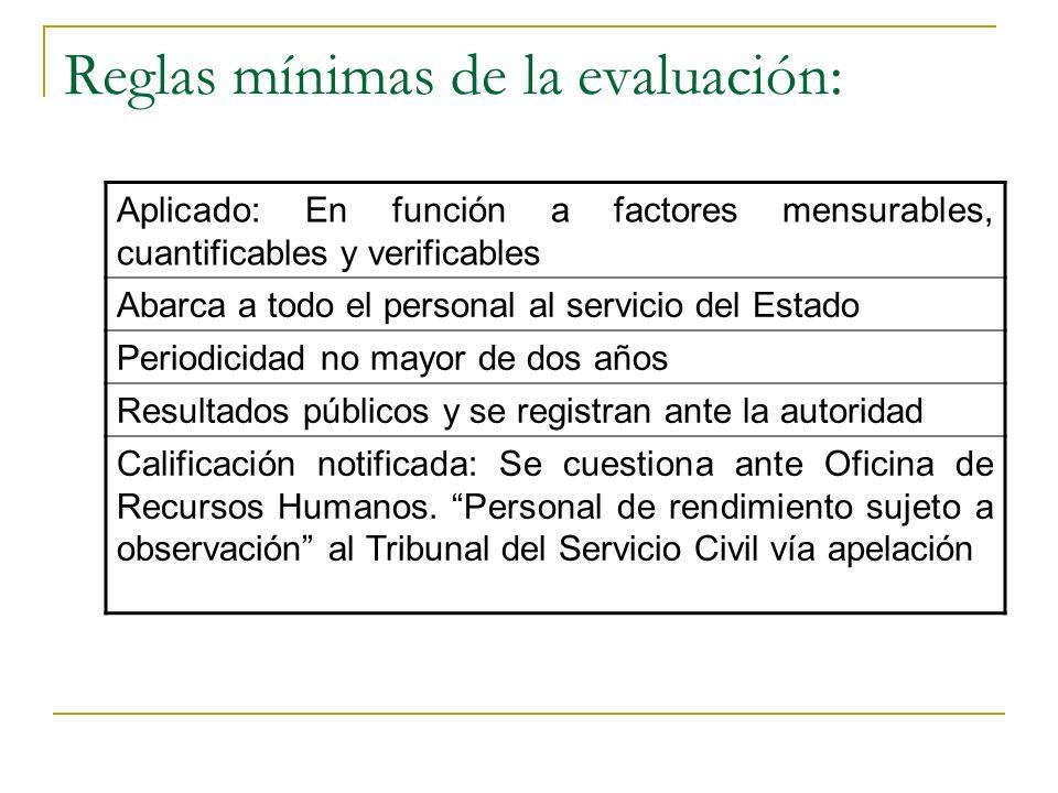 Evaluación del servicio civil- D. Leg. 1025: Sistemático Continuo de apreciación Objetiva y demostrable Integral
