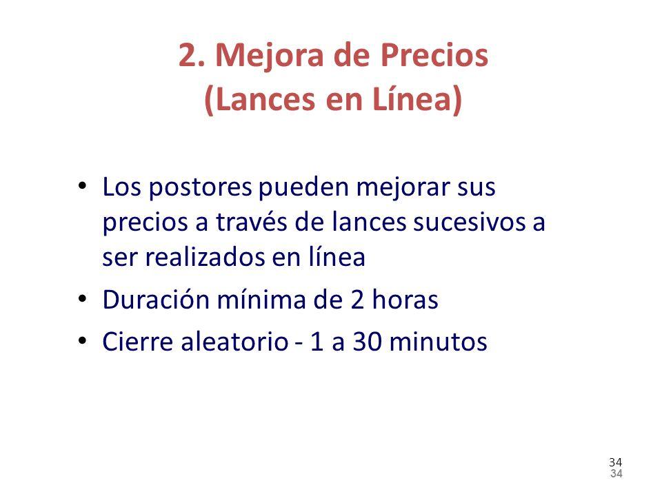 2. Mejora de Precios (Lances en Línea) Los postores pueden mejorar sus precios a través de lances sucesivos a ser realizados en línea Duración mínima