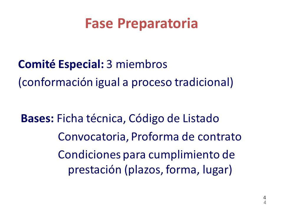 Fase Preparatoria Comité Especial: 3 miembros (conformación igual a proceso tradicional) Bases: Ficha técnica, Código de Listado Convocatoria, Proform