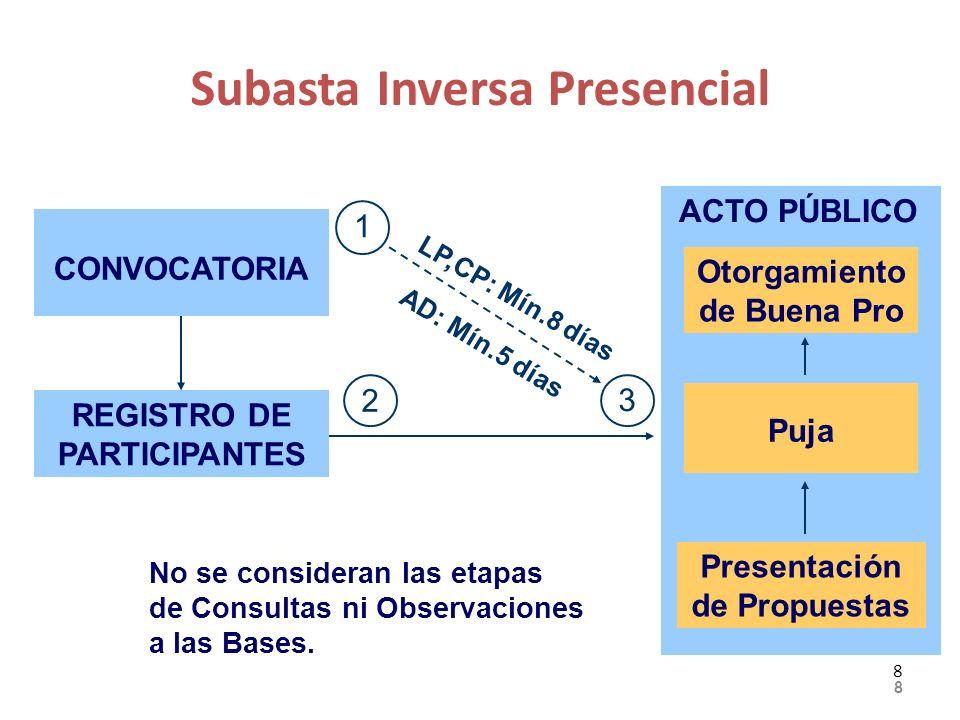 Subasta Inversa Presencial 8 8 CONVOCATORIA REGISTRO DE PARTICIPANTES Presentación de Propuestas Puja Otorgamiento de Buena Pro 2 3 1 LP,CP: Mín.8 día