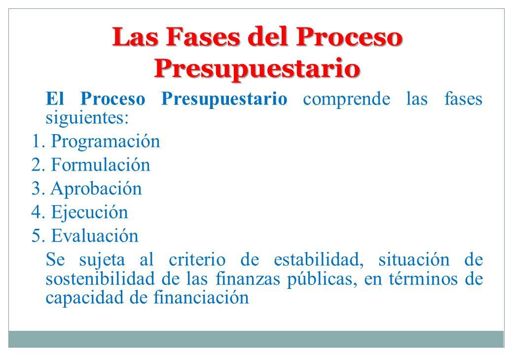 Las Fases del Proceso Presupuestario El Proceso Presupuestario comprende las fases siguientes: 1. Programación 2. Formulación 3. Aprobación 4. Ejecuci