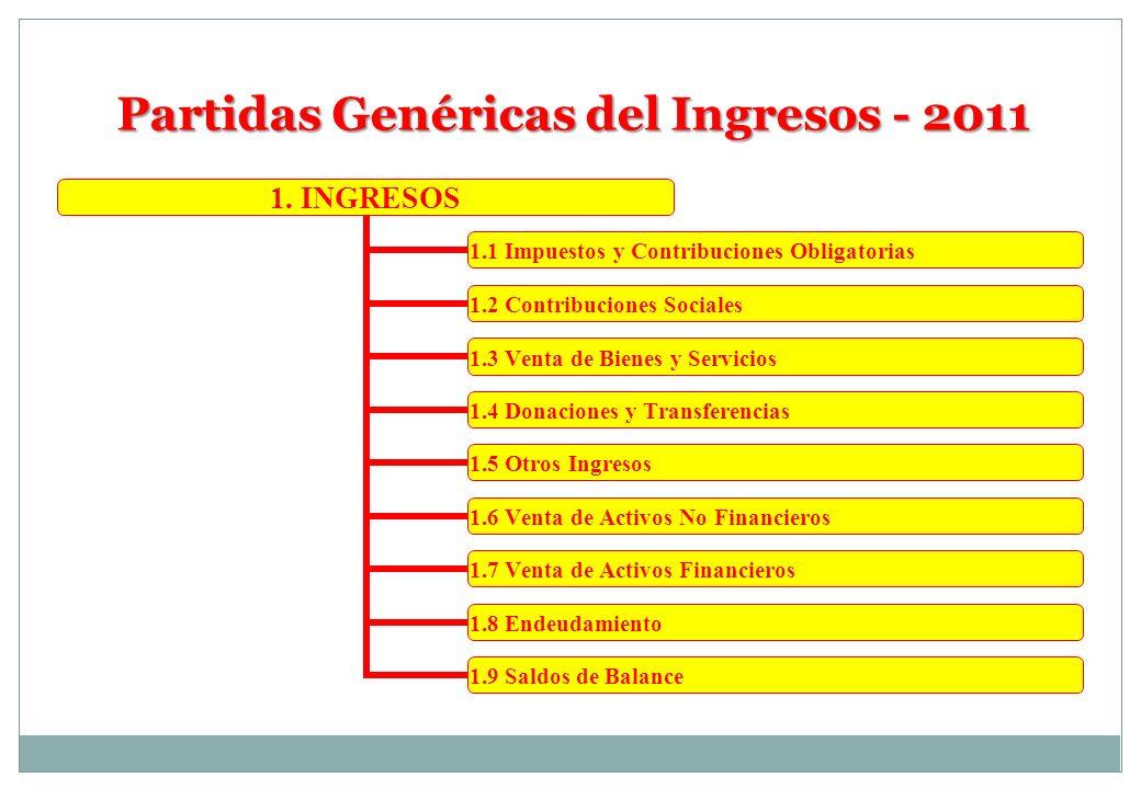 Partidas Genéricas del Ingresos - 2011 1. INGRESOS 1.1 Impuestos y Contribuciones Obligatorias 1.2 Contribuciones Sociales 1.3 Venta de Bienes y Servi