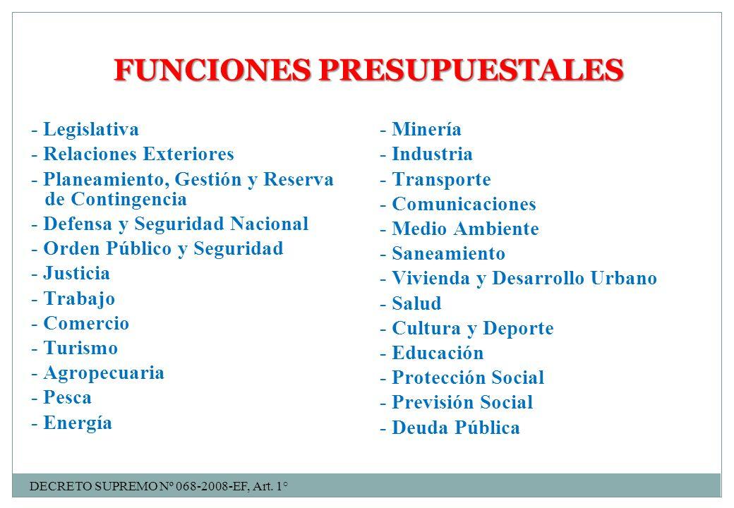 FUNCIONES PRESUPUESTALES - Legislativa - Relaciones Exteriores - Planeamiento, Gestión y Reserva de Contingencia - Defensa y Seguridad Nacional - Orde