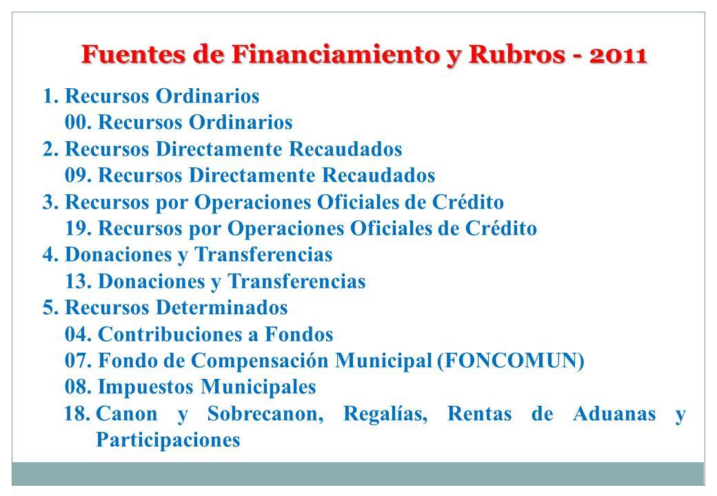Fuentes de Financiamiento y Rubros - 2011 1. Recursos Ordinarios 00. Recursos Ordinarios 2. Recursos Directamente Recaudados 09. Recursos Directamente