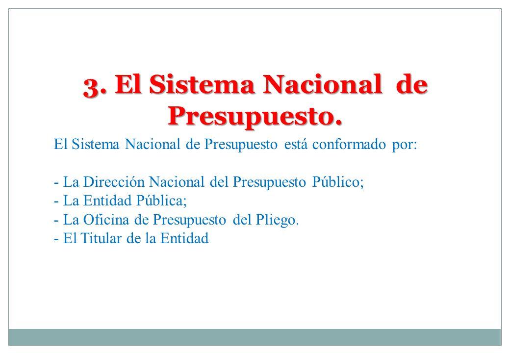 3. El Sistema Nacional de Presupuesto. El Sistema Nacional de Presupuesto está conformado por: - La Dirección Nacional del Presupuesto Público; - La E