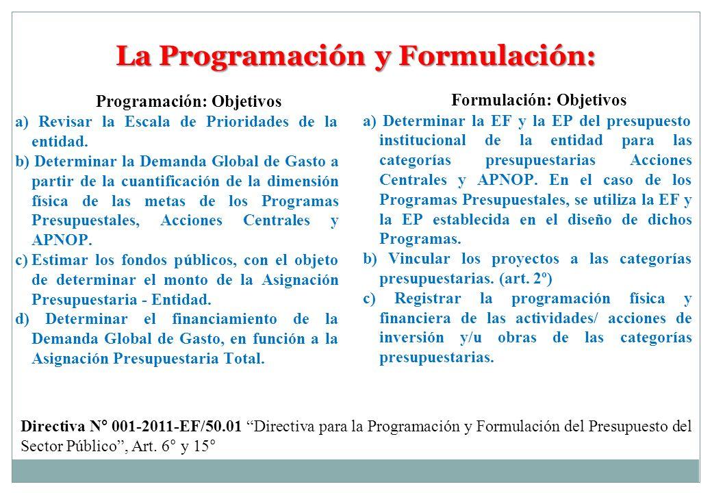 La Programación y Formulación: Programación: Objetivos a) Revisar la Escala de Prioridades de la entidad. b) Determinar la Demanda Global de Gasto a p