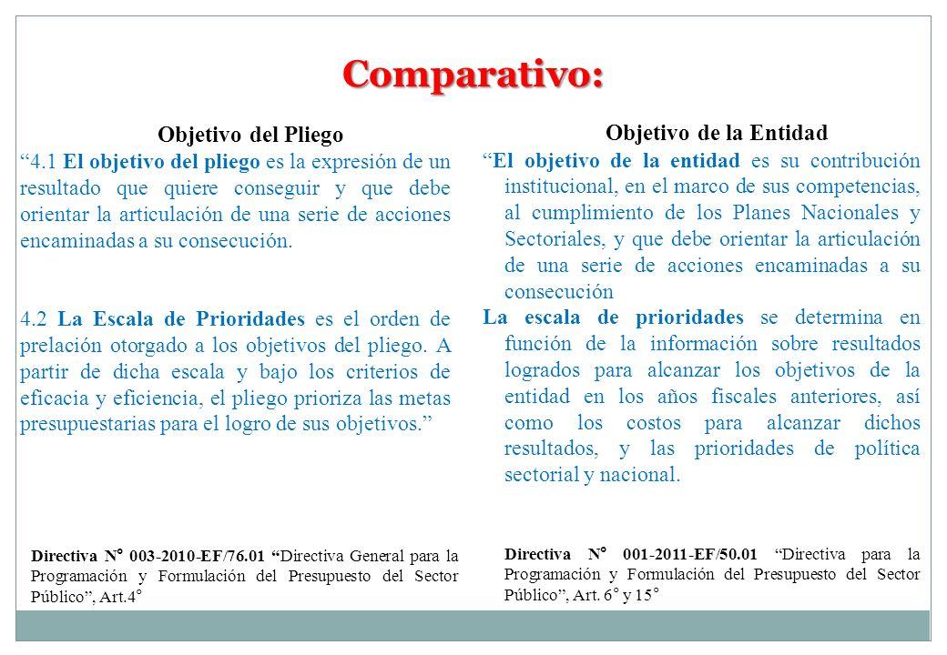 Comparativo: Objetivo del Pliego 4.1 El objetivo del pliego es la expresión de un resultado que quiere conseguir y que debe orientar la articulación d