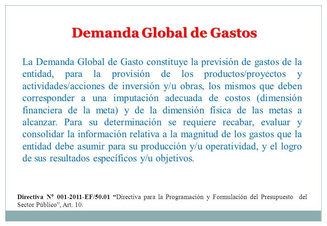 Demanda Global de Gastos La Demanda Global de Gasto constituye la previsión de gastos de la entidad, para la provisión de los productos/proyectos y ac