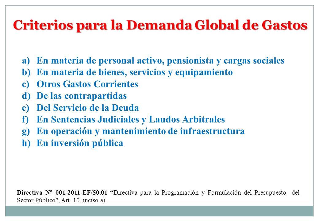 Criterios para la Demanda Global de Gastos a)En materia de personal activo, pensionista y cargas sociales b)En materia de bienes, servicios y equipami