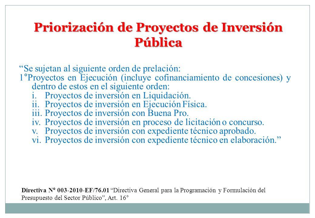 Priorización de Proyectos de Inversión Pública Se sujetan al siguiente orden de prelación: 1°Proyectos en Ejecución (incluye cofinanciamiento de conce