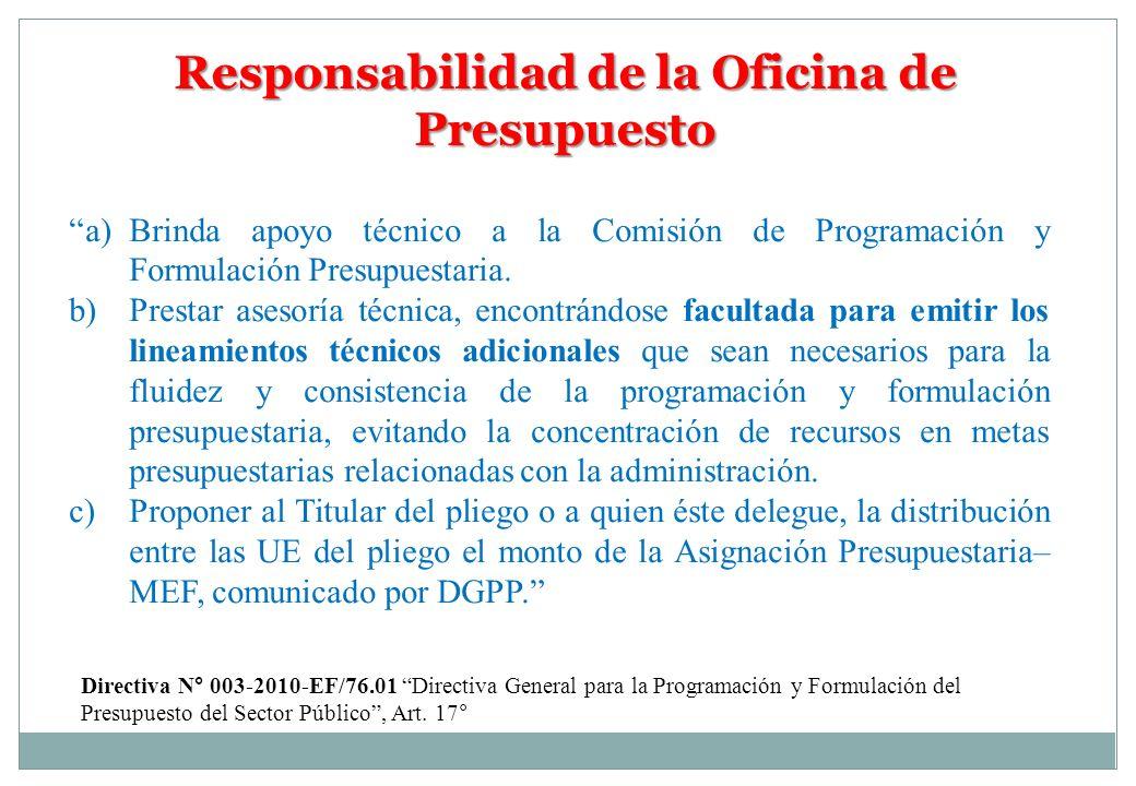 Responsabilidad de la Oficina de Presupuesto a) Brinda apoyo técnico a la Comisión de Programación y Formulación Presupuestaria. b) Prestar asesoría t