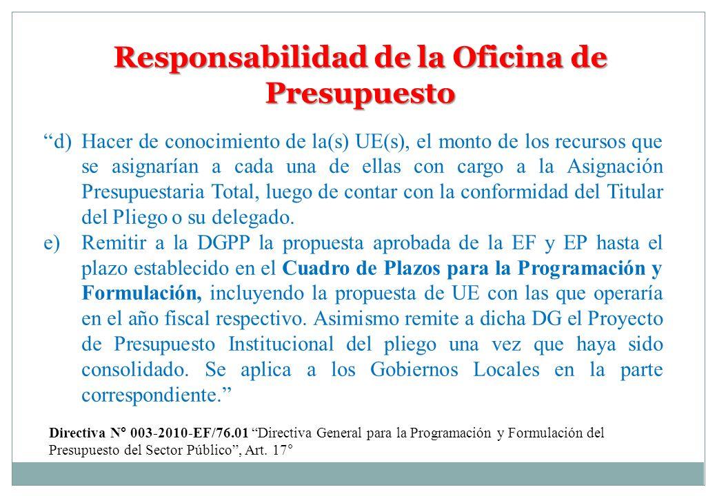 Responsabilidad de la Oficina de Presupuesto d) Hacer de conocimiento de la(s) UE(s), el monto de los recursos que se asignarían a cada una de ellas c