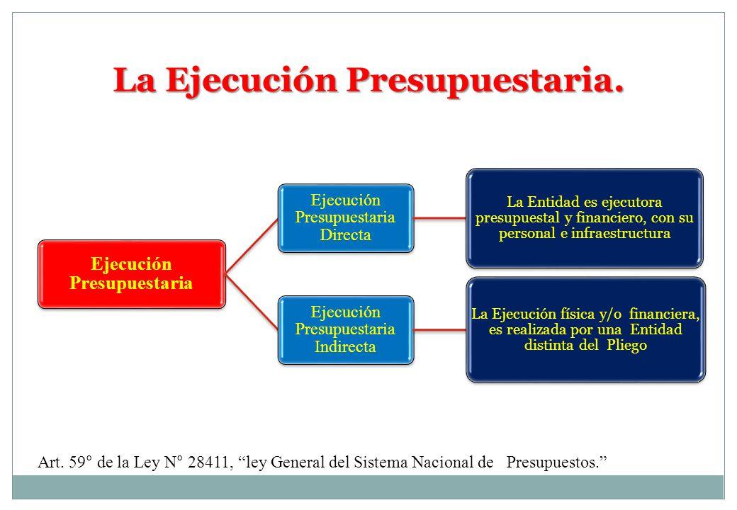 La Ejecución Presupuestaria. Art. 59° de la Ley N° 28411, ley General del Sistema Nacional de Presupuestos. Ejecución Presupuestaria Ejecución Presupu