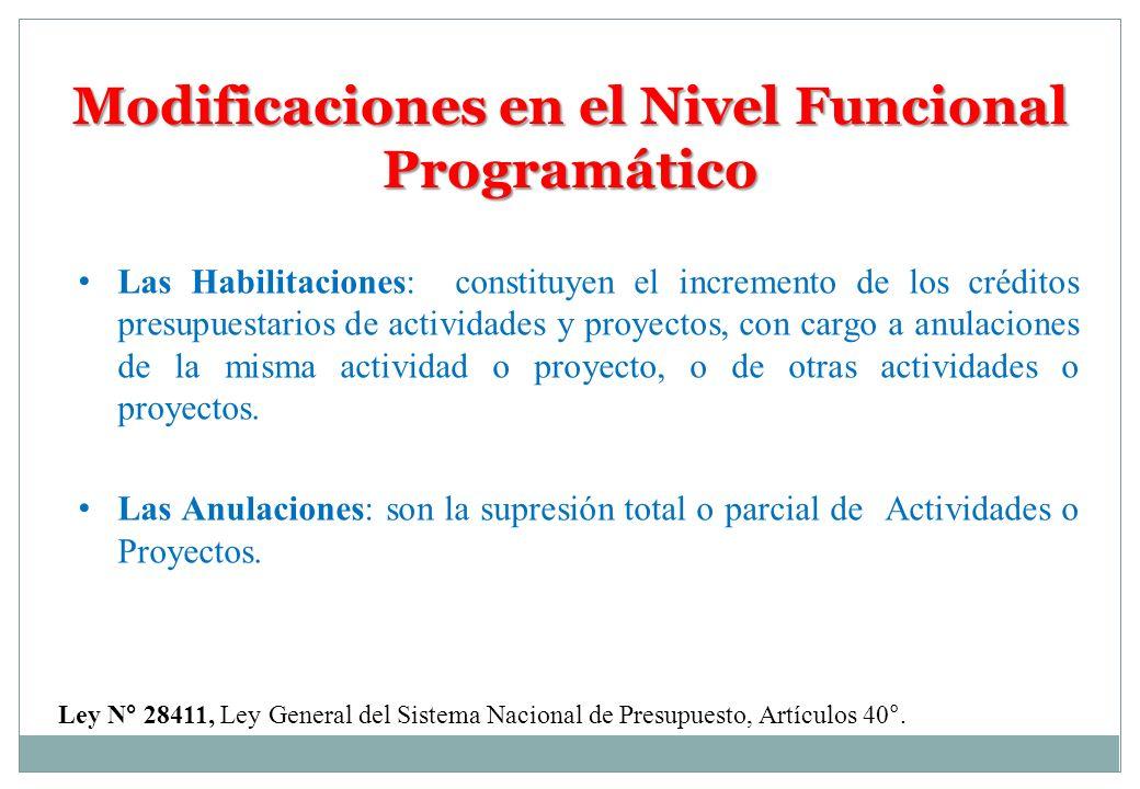 Modificaciones en el Nivel Funcional Programático Ley N° 28411, Ley General del Sistema Nacional de Presupuesto, Artículos 40°. Las Habilitaciones: co