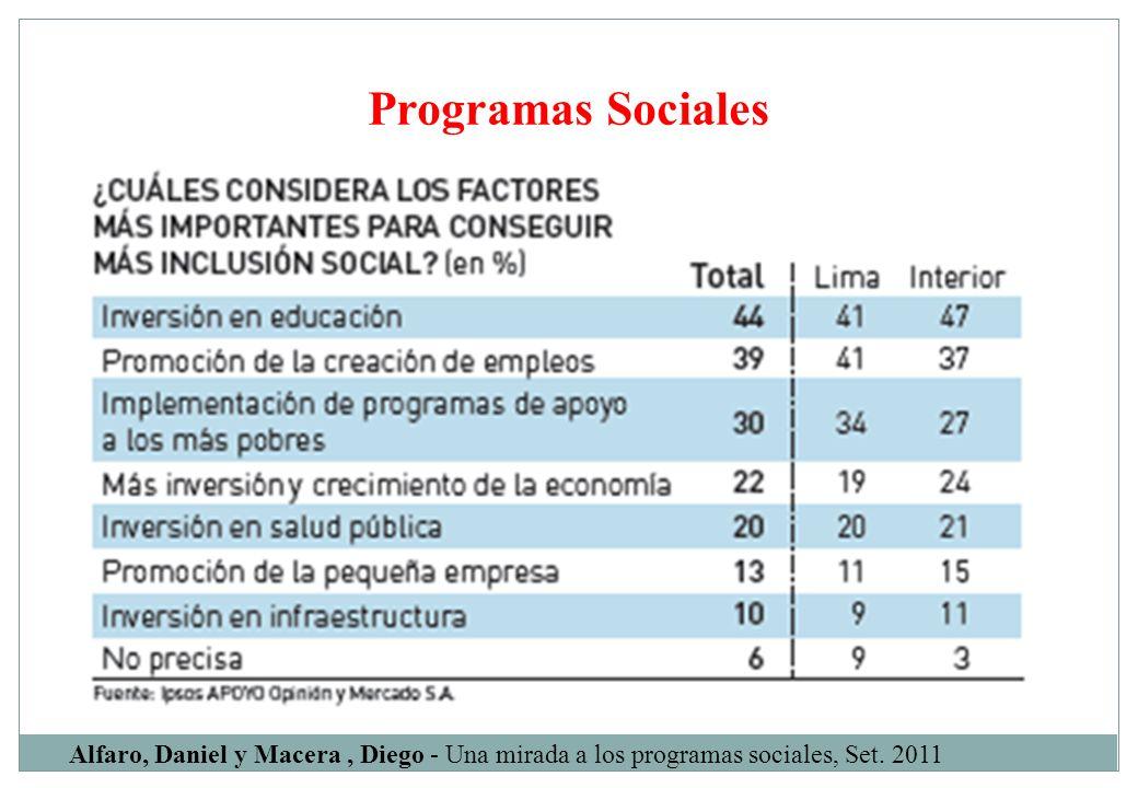 Programas Sociales Alfaro, Daniel y Macera, Diego - Una mirada a los programas sociales, Set. 2011