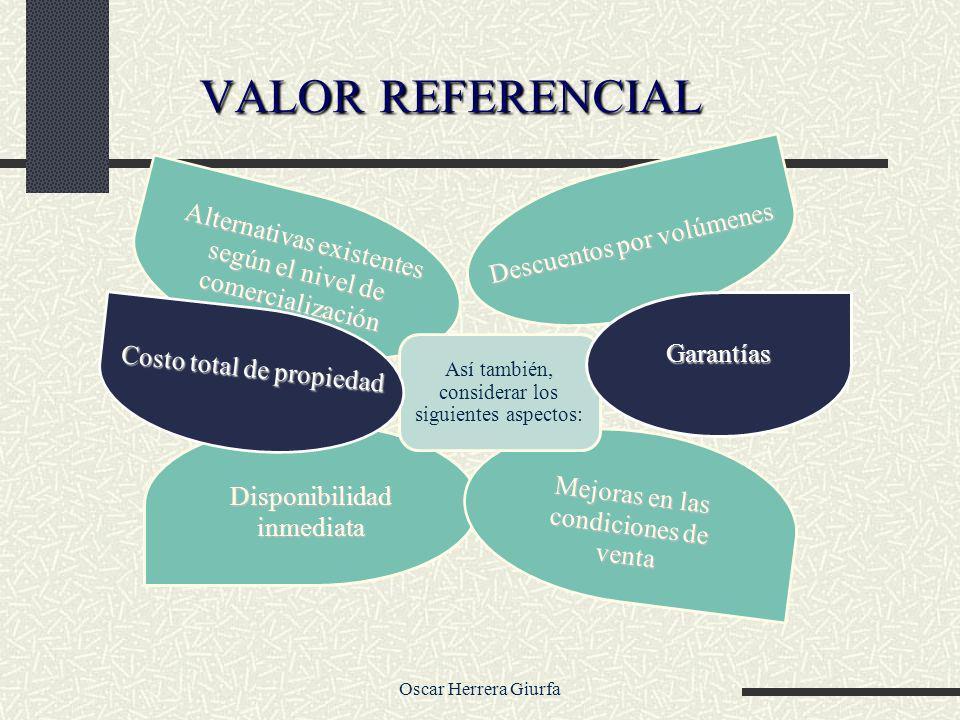 Oscar Herrera Giurfa VALOR REFERENCIAL Garantías Costo total de propiedad