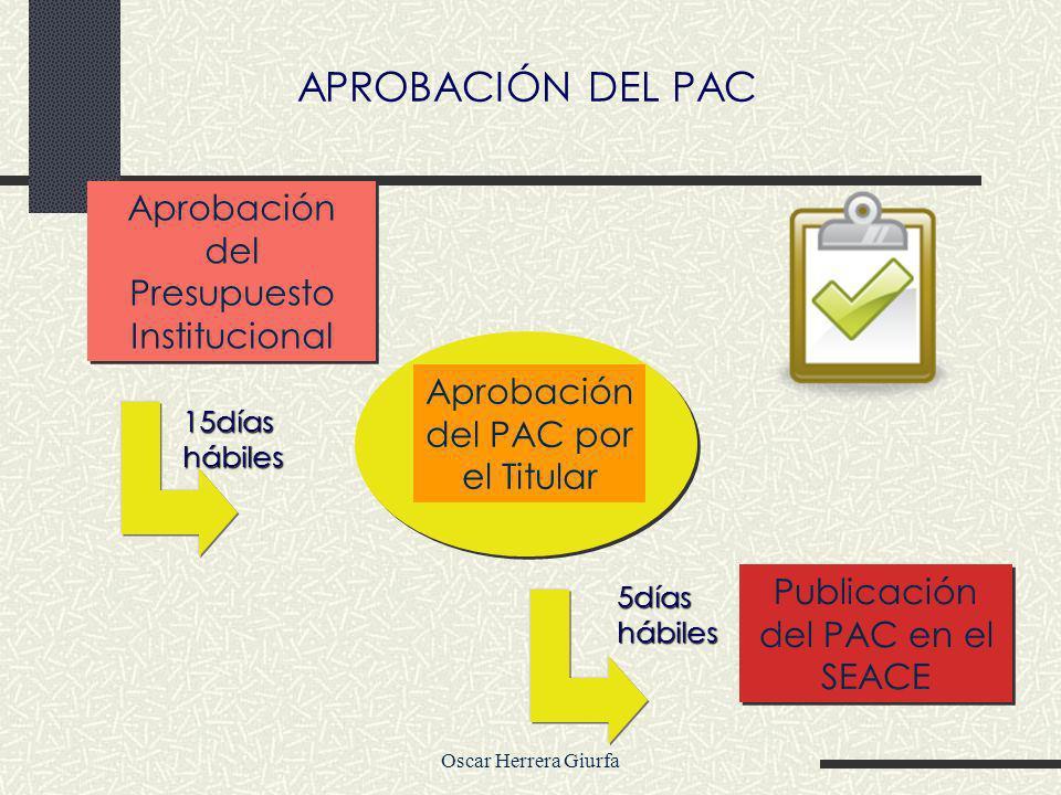 Aprobación del Presupuesto Institucional Publicación del PAC en el SEACE Aprobación del PAC por el Titular 15díashábiles 5díashábiles APROBACIÓN DEL PAC