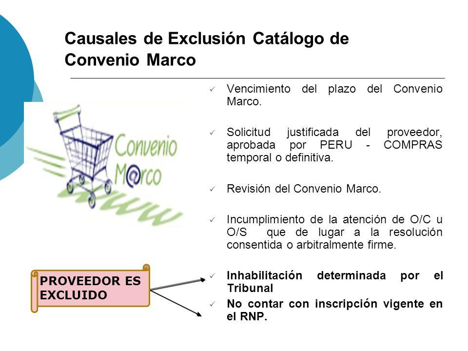 Causales de Exclusión Catálogo de Convenio Marco Vencimiento del plazo del Convenio Marco. Solicitud justificada del proveedor, aprobada por PERU - CO