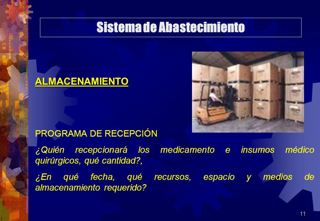 11 ALMACENAMIENTO PROGRAMA DE RECEPCIÓN ¿Quién recepcionará los medicamento e insumos médico quirúrgicos, qué cantidad?, ¿En qué fecha, qué recursos,