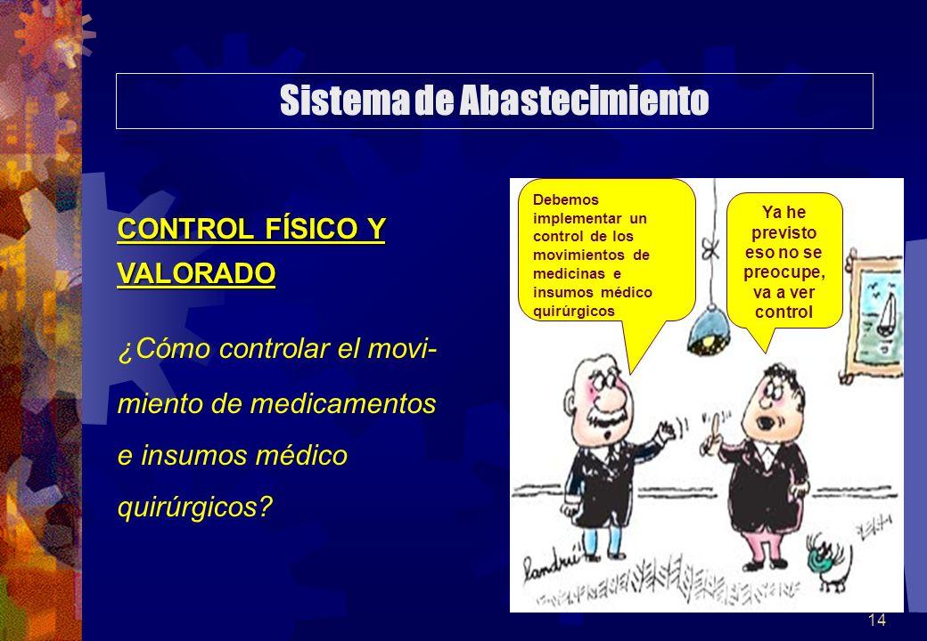 14 CONTROL FÍSICO Y VALORADO ¿Cómo controlar el movi- miento de medicamentos e insumos médico quirúrgicos? Sistema de Abastecimiento Debemos implement