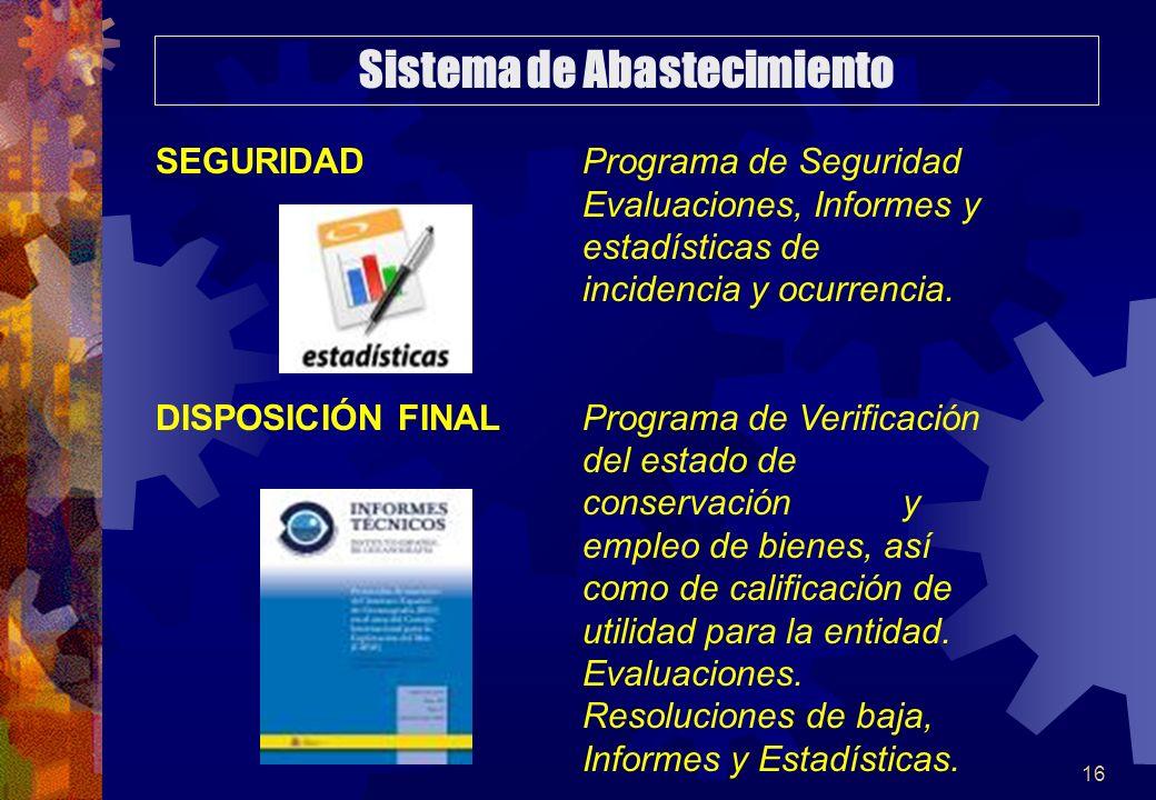 16 SEGURIDADPrograma de Seguridad Evaluaciones, Informes y estadísticas de incidencia y ocurrencia. DISPOSICIÓN FINALPrograma de Verificación del esta