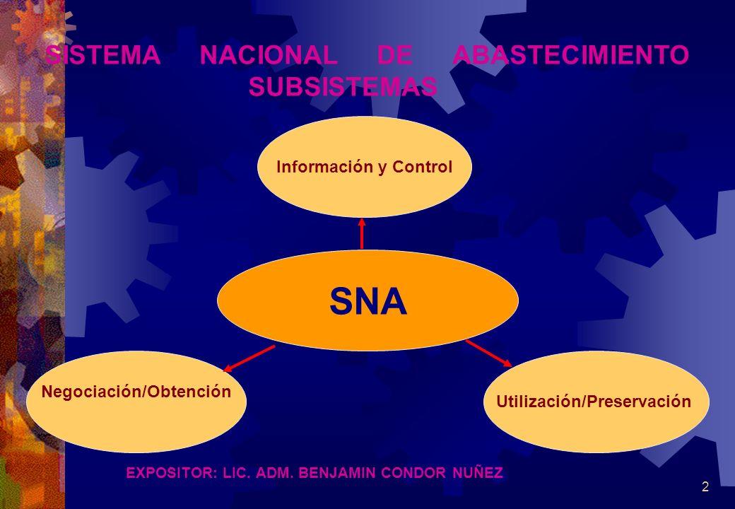 2 EXPOSITOR: LIC. ADM. BENJAMIN CONDOR NUÑEZ SISTEMA NACIONAL DE ABASTECIMIENTO SUBSISTEMAS Información y Control SNA Negociación/Obtención Utilizació