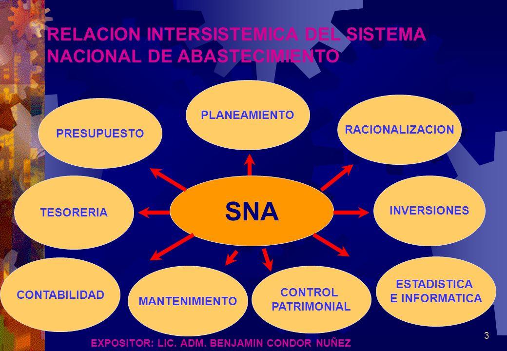 4 Conjunto de procesos técnicos interrelacionados, orientados al racional, eficaz y eficiente suministro de bienes y servicios no personales, para asegurar el desarrollo de actividades y el logro de metas programadas por la entidad.