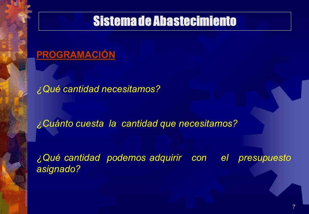 48 SA.02 INTEGRIDAD DE ADMINISTRACIÓN DEL ABASTECIMIENTO.