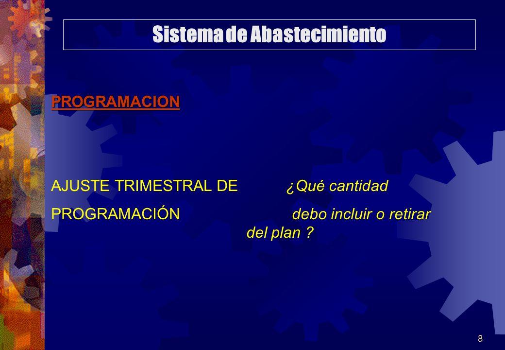 19 SUBSISTEMA DE UTILIZACIÓN/PRESERVACIÓN Inventario Físico En es proceso se aplican las normas legales vigentes del Sistema de Abastecimiento, SBN, etc.