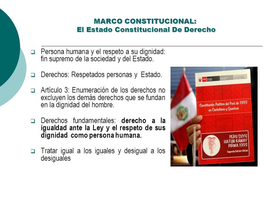 MARCO CONSTITUCIONAL: El Estado Constitucional De Derecho MARCO CONSTITUCIONAL: El Estado Constitucional De Derecho Persona humana y el respeto a su d