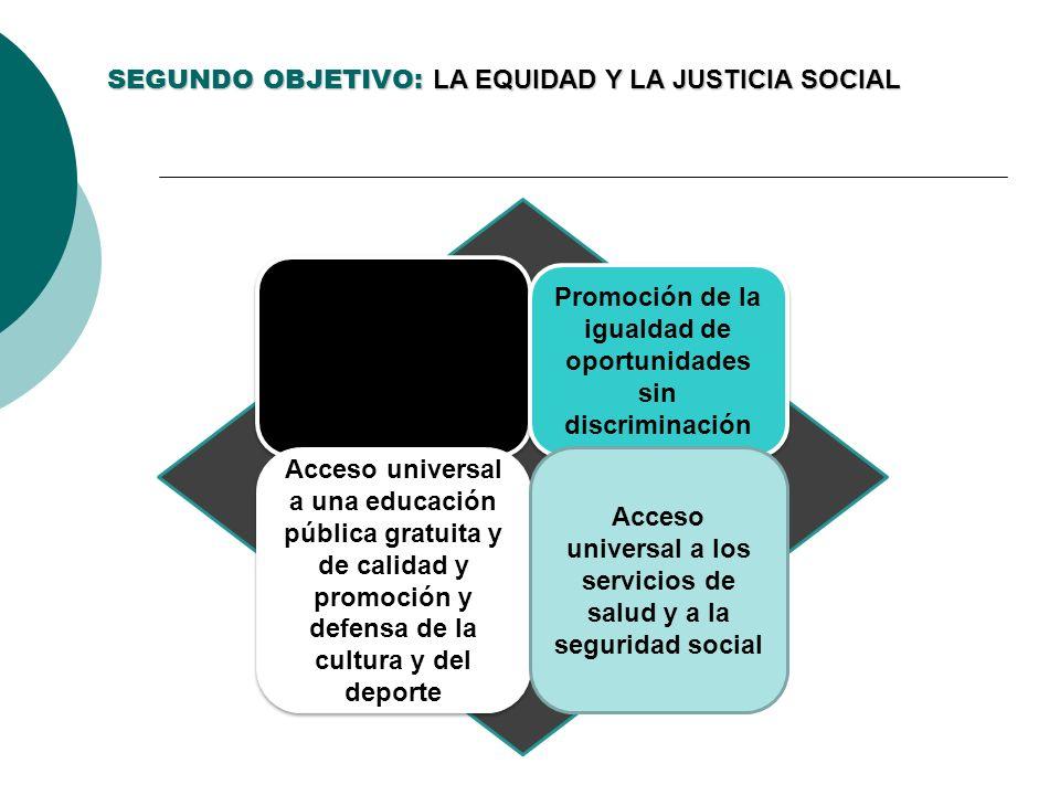 Reducción de la pobreza Promoción de la igualdad de oportunidades sin discriminación Acceso universal a una educación pública gratuita y de calidad y