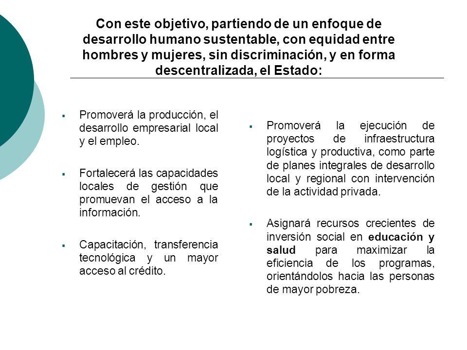 Promoverá la producción, el desarrollo empresarial local y el empleo. Fortalecerá las capacidades locales de gestión que promuevan el acceso a la info