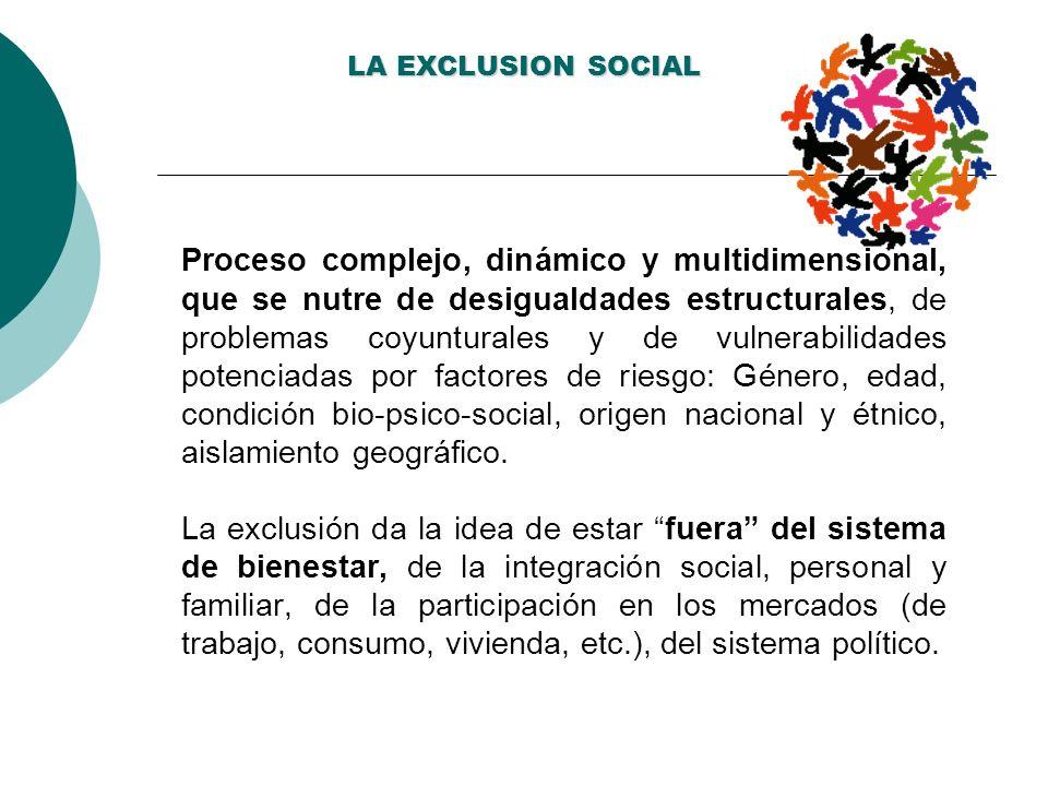 LA EXCLUSION SOCIAL Proceso complejo, dinámico y multidimensional, que se nutre de desigualdades estructurales, de problemas coyunturales y de vulnera