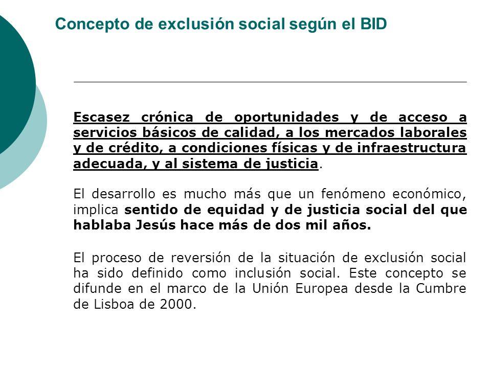 Concepto de exclusión social según el BID Escasez crónica de oportunidades y de acceso a servicios básicos de calidad, a los mercados laborales y de c