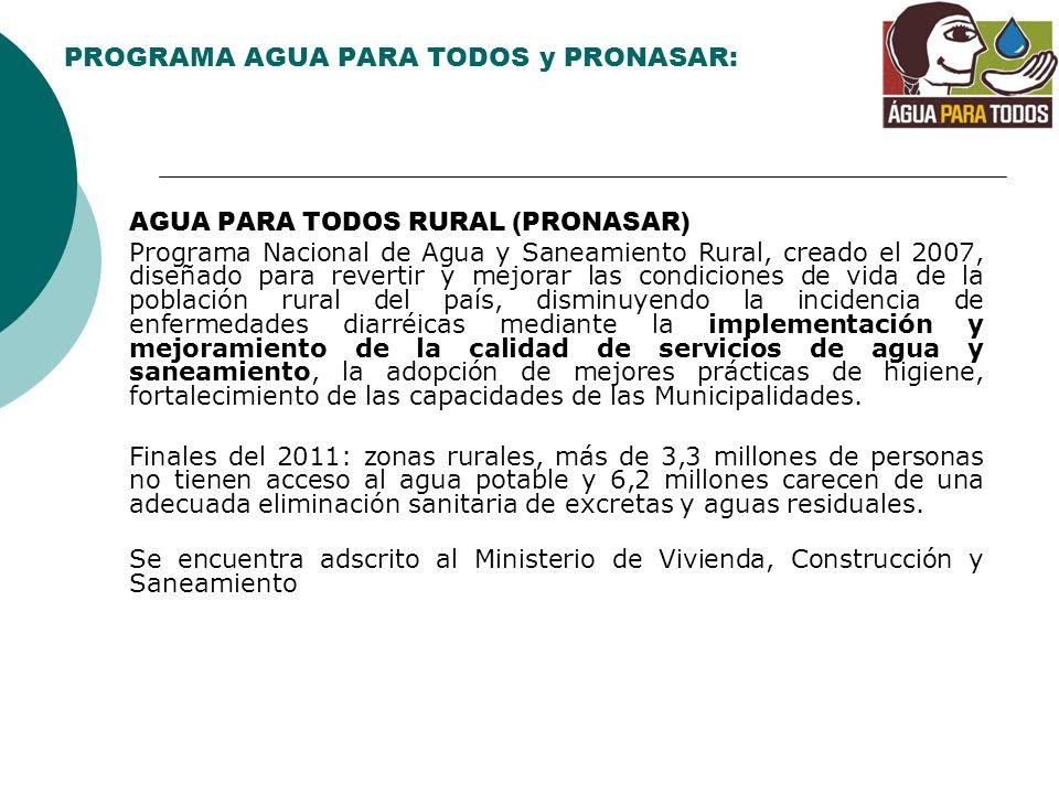 PROGRAMA AGUA PARA TODOS y PRONASAR: AGUA PARA TODOS RURAL (PRONASAR) Programa Nacional de Agua y Saneamiento Rural, creado el 2007, diseñado para rev