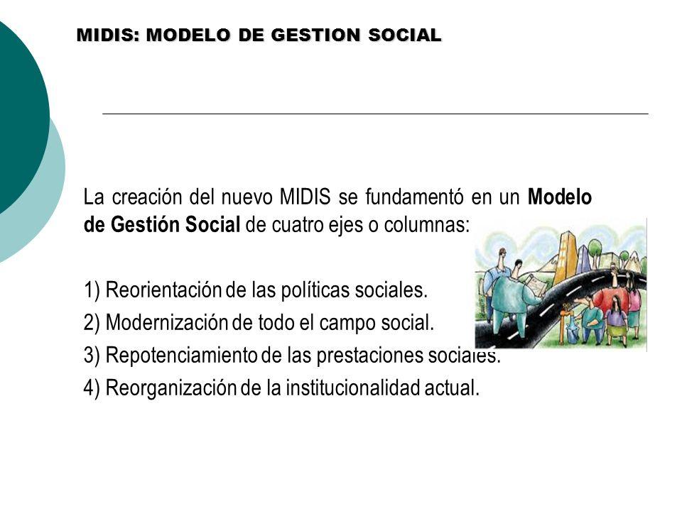 MIDIS: MODELO DE GESTION SOCIAL La creación del nuevo MIDIS se fundamentó en un Modelo de Gestión Social de cuatro ejes o columnas: 1) Reorientación d