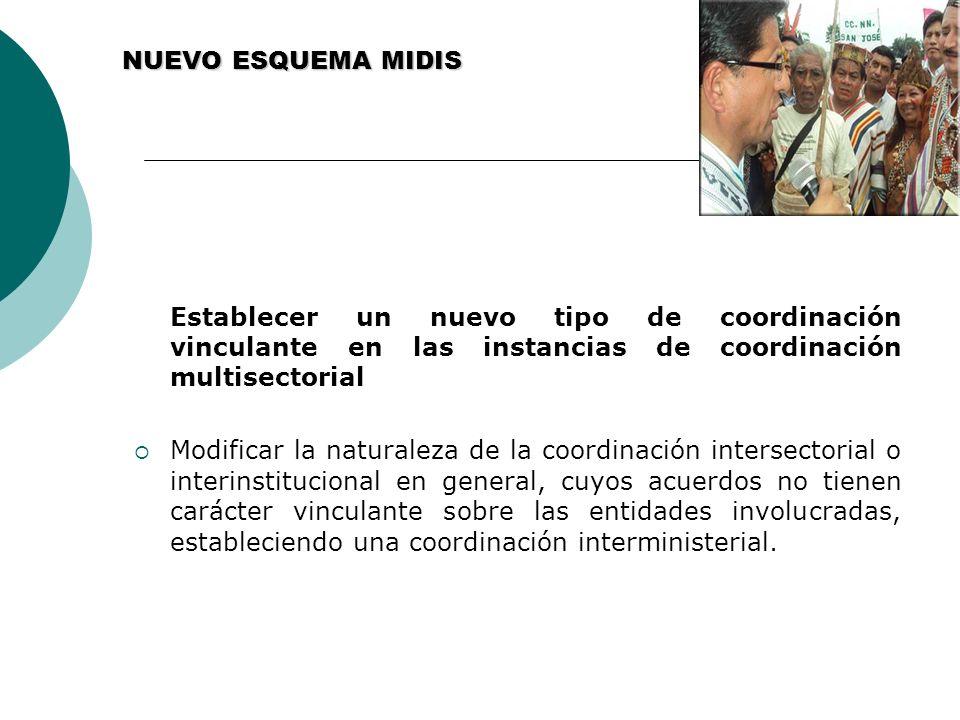 NUEVO ESQUEMA MIDIS Establecer un nuevo tipo de coordinación vinculante en las instancias de coordinación multisectorial Modificar la naturaleza de la