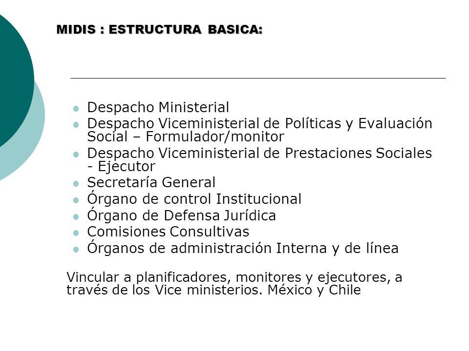 MIDIS : ESTRUCTURA BASICA: MIDIS : ESTRUCTURA BASICA: Despacho Ministerial Despacho Viceministerial de Políticas y Evaluación Social – Formulador/moni
