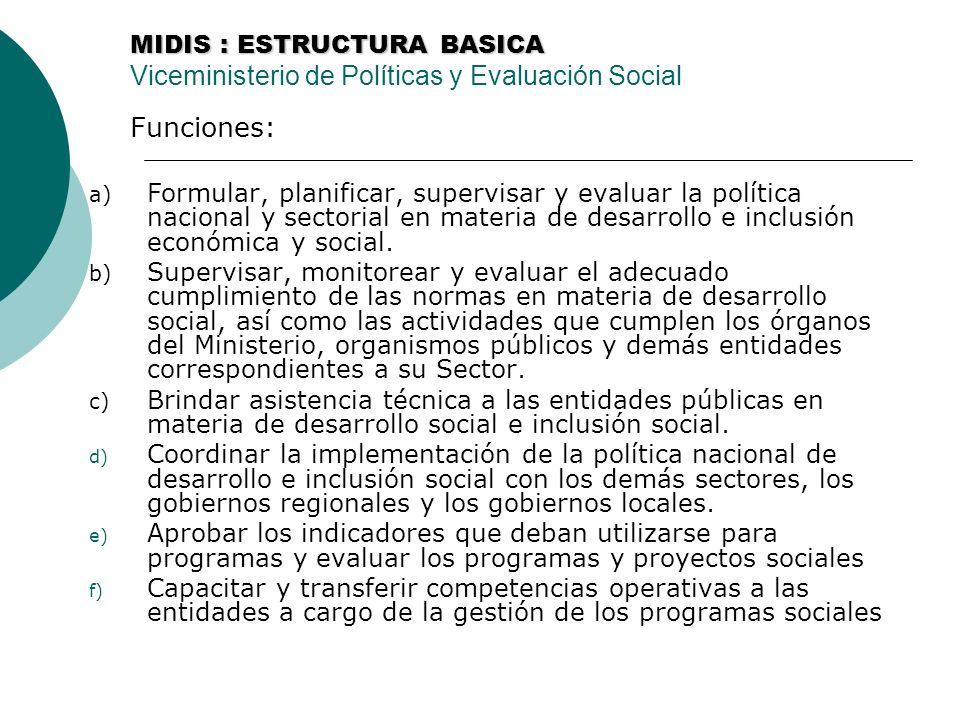 MIDIS : ESTRUCTURA BASICA MIDIS : ESTRUCTURA BASICA Viceministerio de Políticas y Evaluación Social Funciones: a) Formular, planificar, supervisar y e