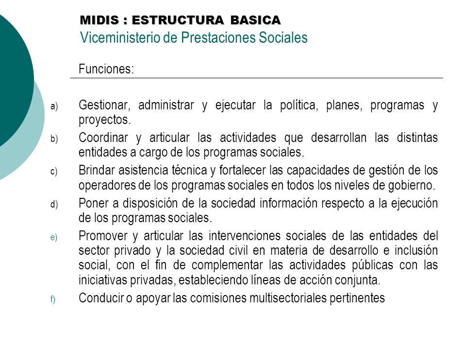 MIDIS : ESTRUCTURA BASICA MIDIS : ESTRUCTURA BASICA Viceministerio de Prestaciones Sociales Funciones: a) Gestionar, administrar y ejecutar la polític